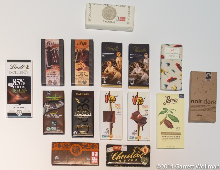 Mixed- and unknown-origin chocolates